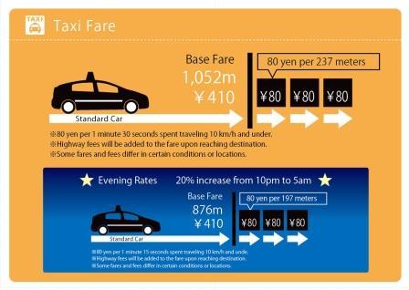 Tokyo Taxi Center